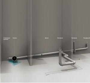 монтаж водоотведения (пример)